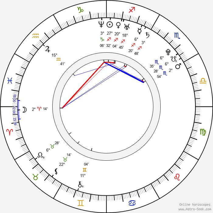 Lady Sovereign - Birth horoscope chart