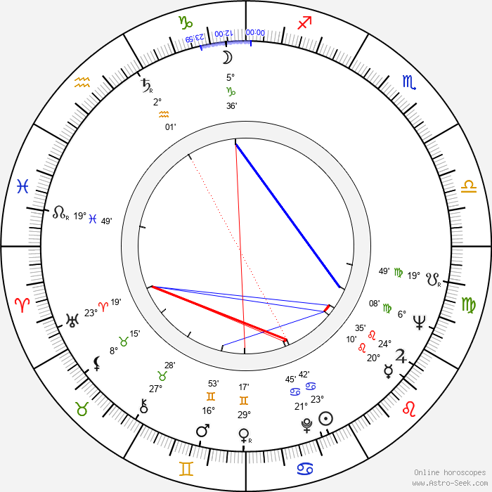 Laerte Morrone - Birth horoscope chart