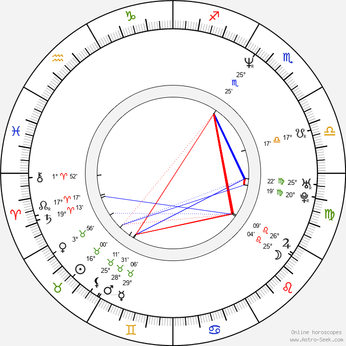 Lætitia Sadier - Birth horoscope chart