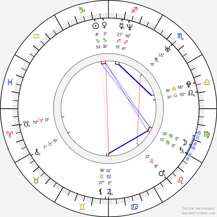 Laila Ali - Birth horoscope chart