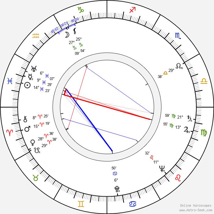 Laila Jokimo - Birth horoscope chart