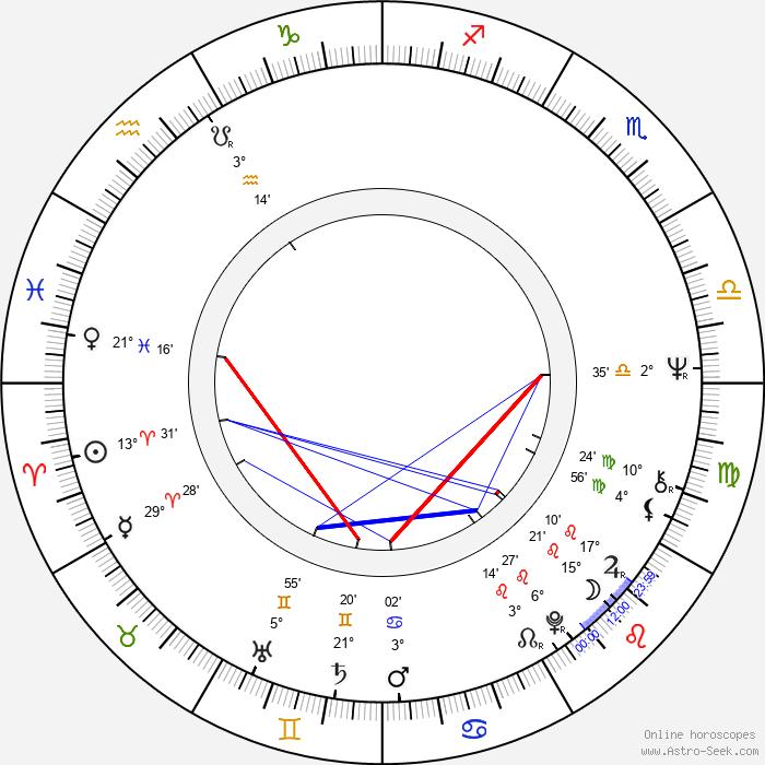 Lamberto Bava - Birth horoscope chart
