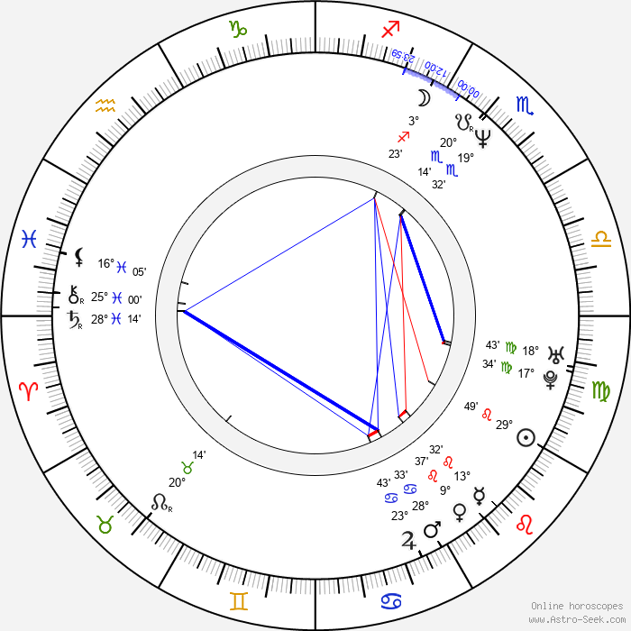 Lamia Beligan - Birth horoscope chart