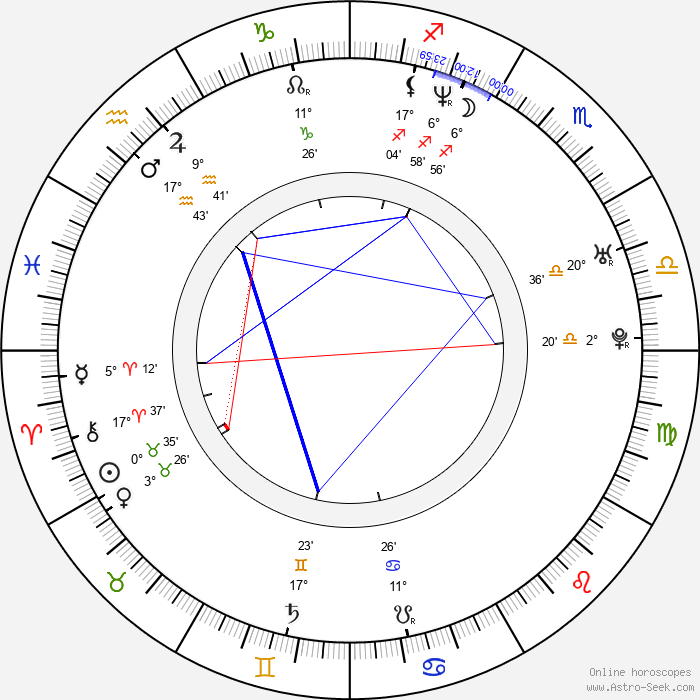 Lamond Murray - Birth horoscope chart