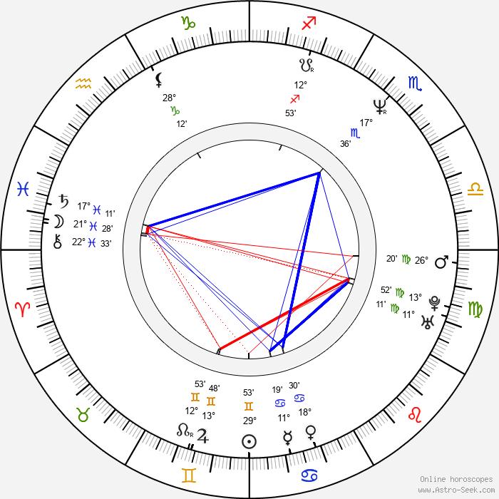 Lana Wachowski - Birth horoscope chart
