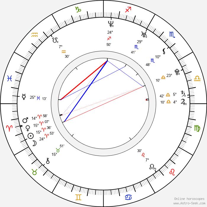 Lana Likic - Birth horoscope chart