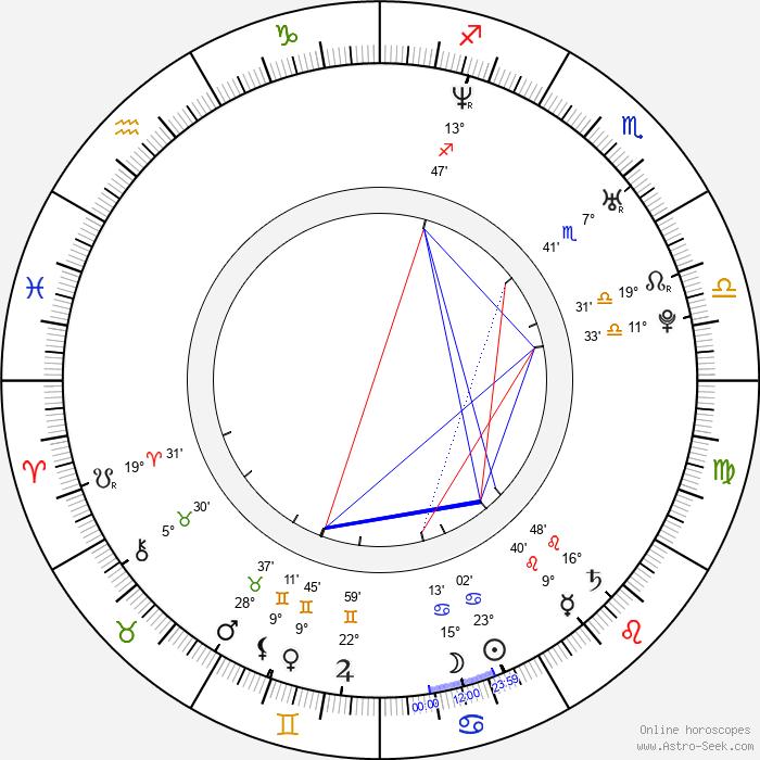 Lana Parrilla - Birth horoscope chart
