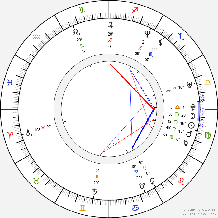 Lance Bangs - Birth horoscope chart