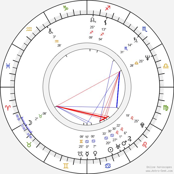 Lance E. Nichols - Birth horoscope chart