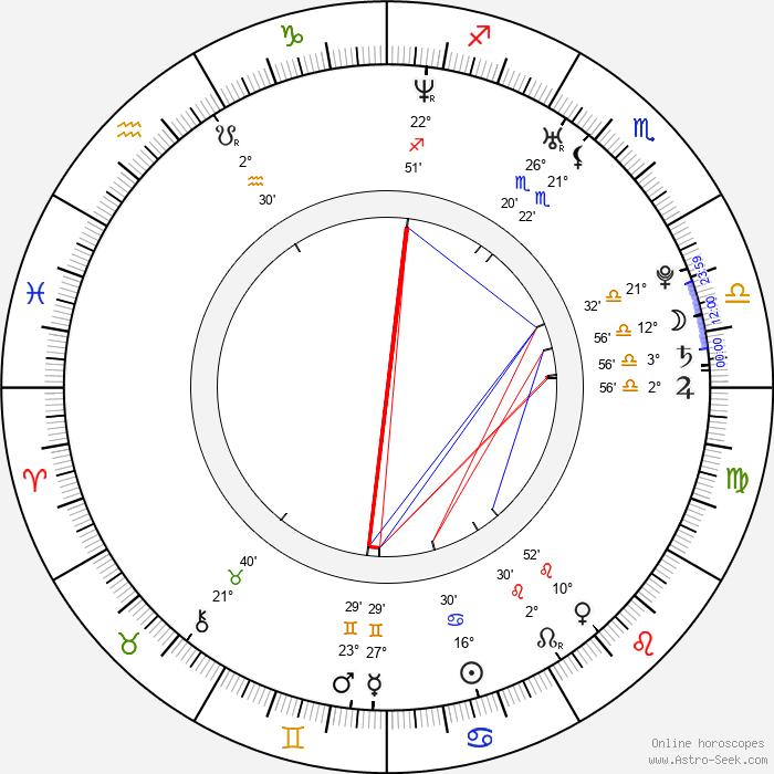 Lance Gross - Birth horoscope chart