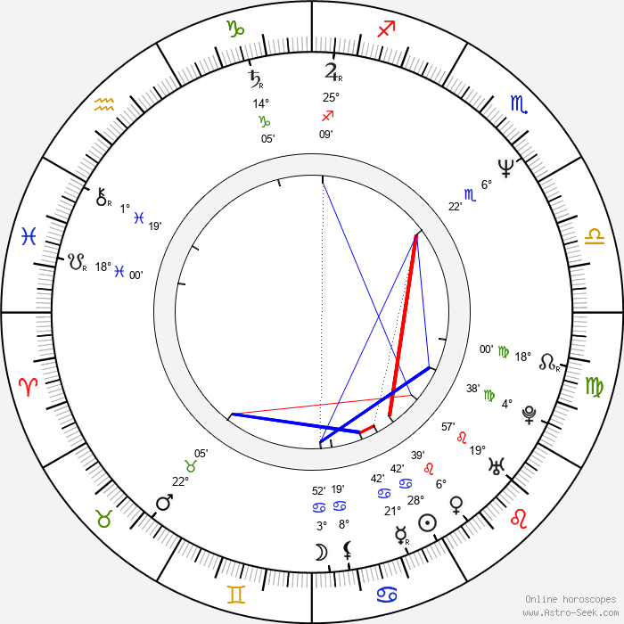 Lance Guest - Birth horoscope chart