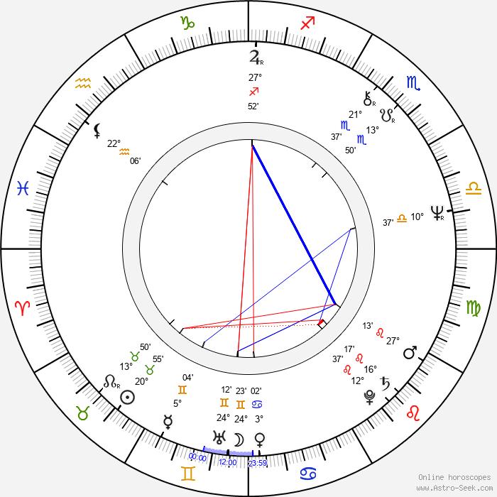 Lance Hool - Birth horoscope chart