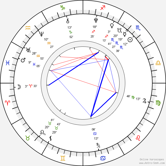 Landon Gimenez - Birth horoscope chart