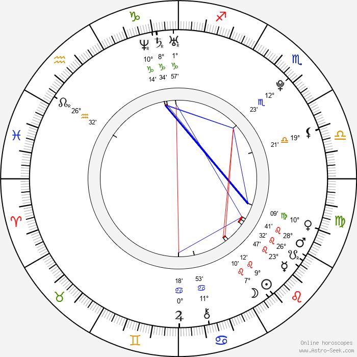 Landry Allbright - Birth horoscope chart