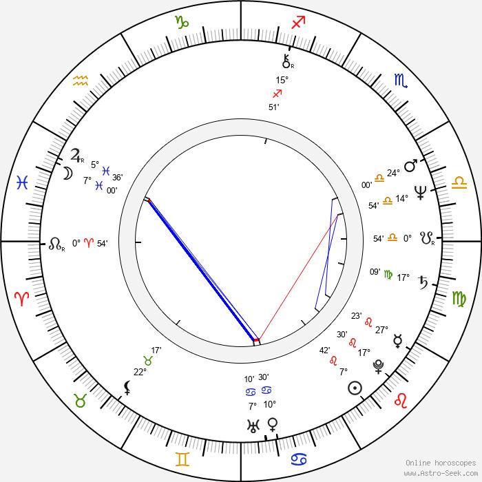 Lane Davies - Birth horoscope chart