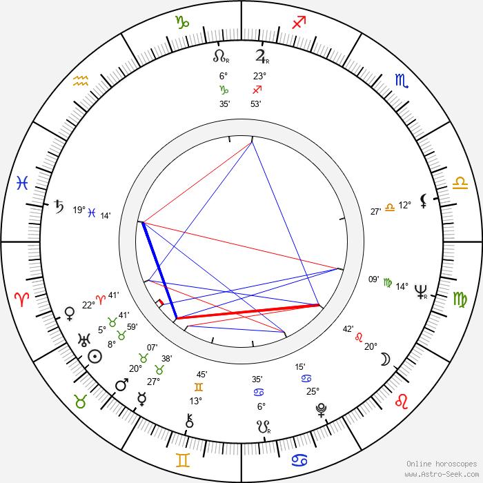 Lane Smith - Birth horoscope chart