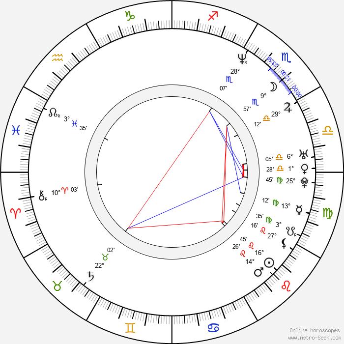 Lanette Fugit - Birth horoscope chart