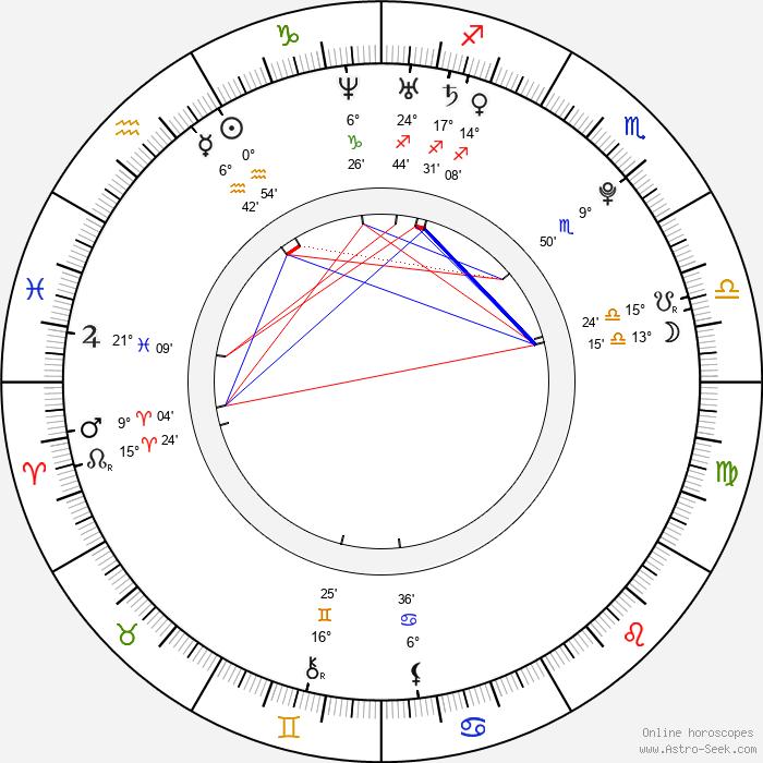 Laneya Wiles - Birth horoscope chart