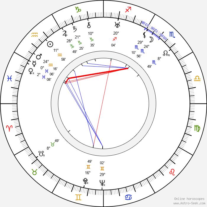 Langston Hughes - Birth horoscope chart