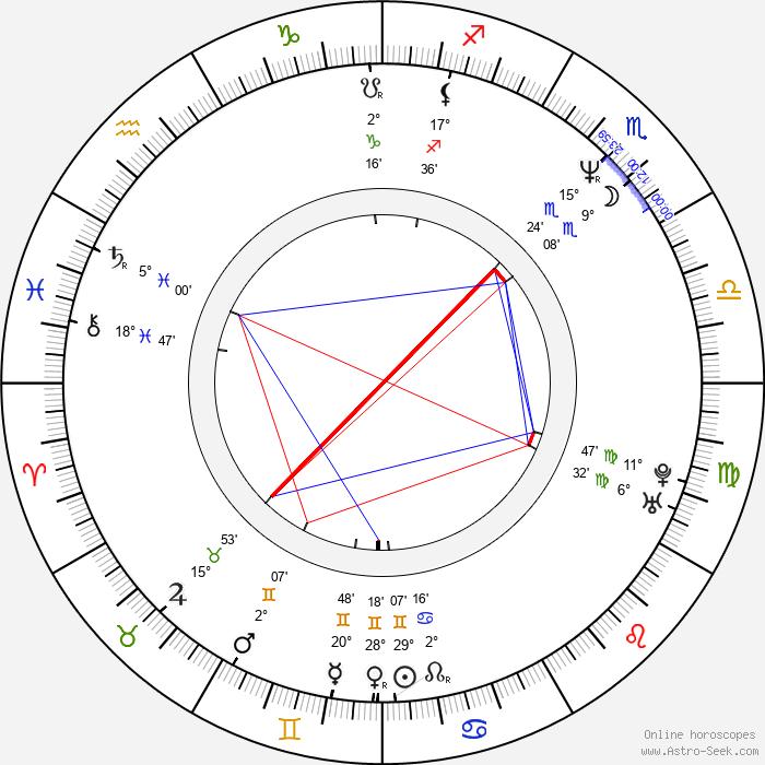Lapo Pistelli - Birth horoscope chart