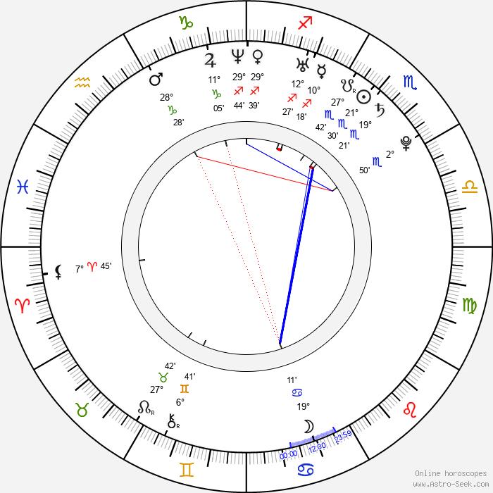 Lara Amersey - Birth horoscope chart