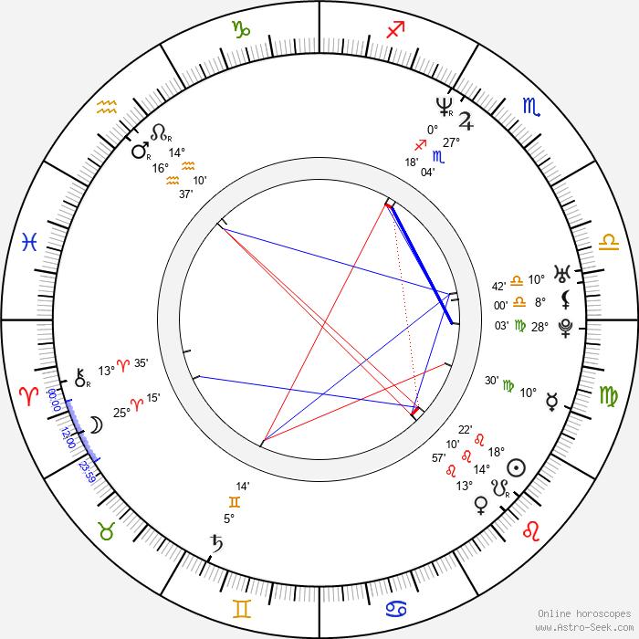 Lara Grice - Birth horoscope chart