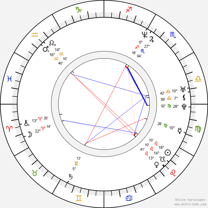 Lara Grice - Birth horoscope chart