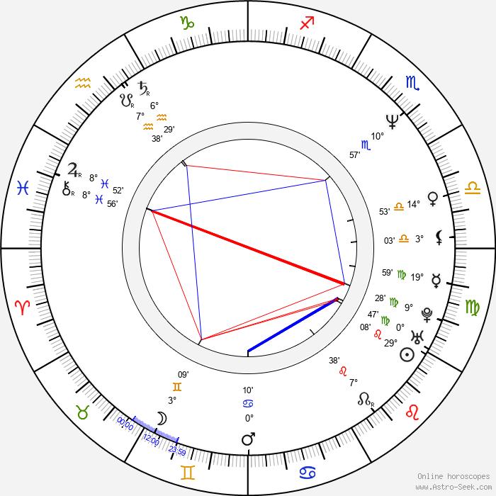 Lara Harris - Birth horoscope chart
