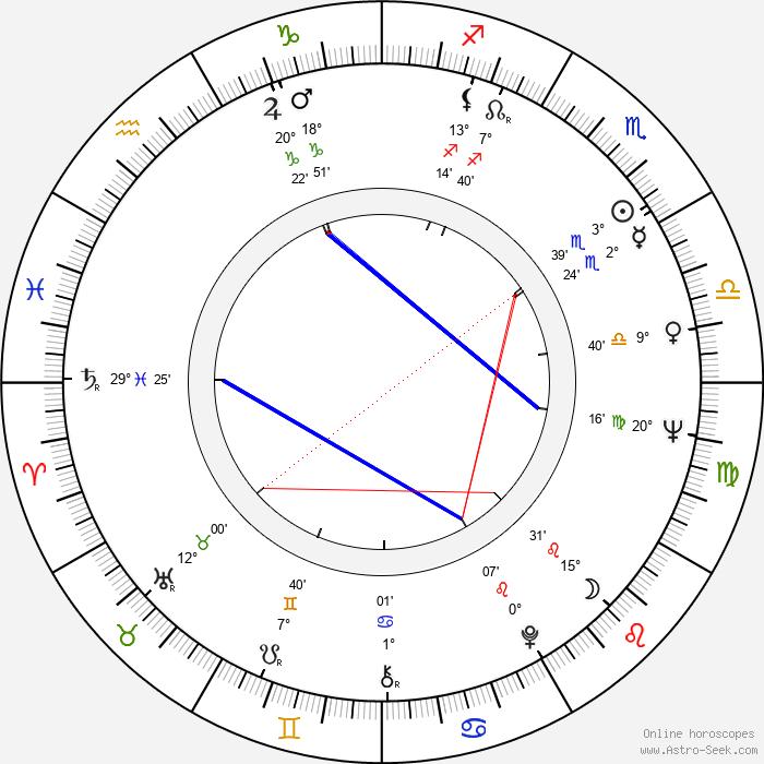 Lara Parker - Birth horoscope chart