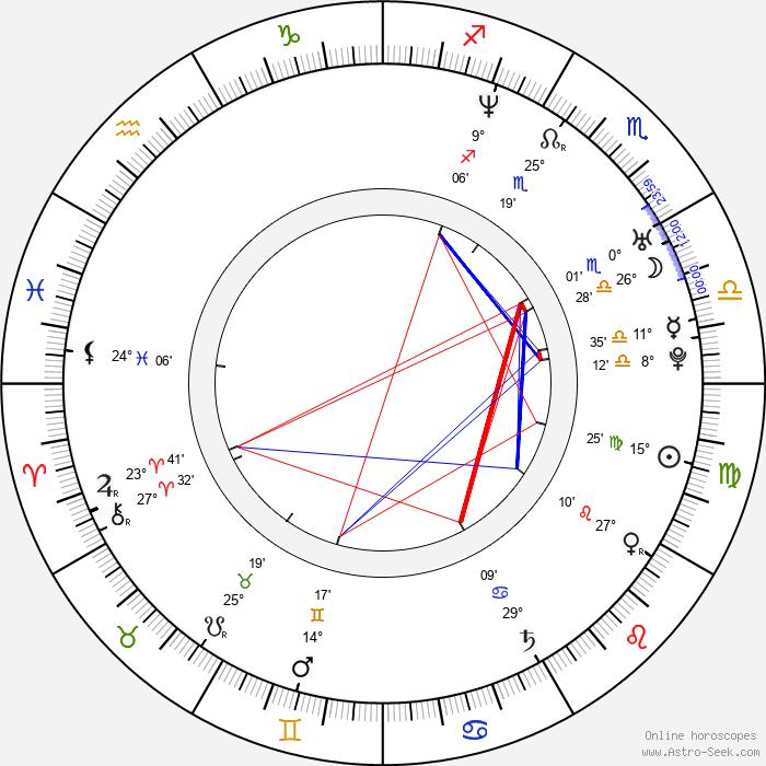 Larenz Tate - Birth horoscope chart