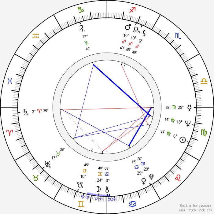 Larisa Kadochnikova - Birth horoscope chart
