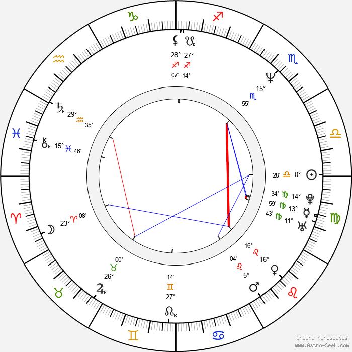 Larry B. Krystkowiak - Birth horoscope chart