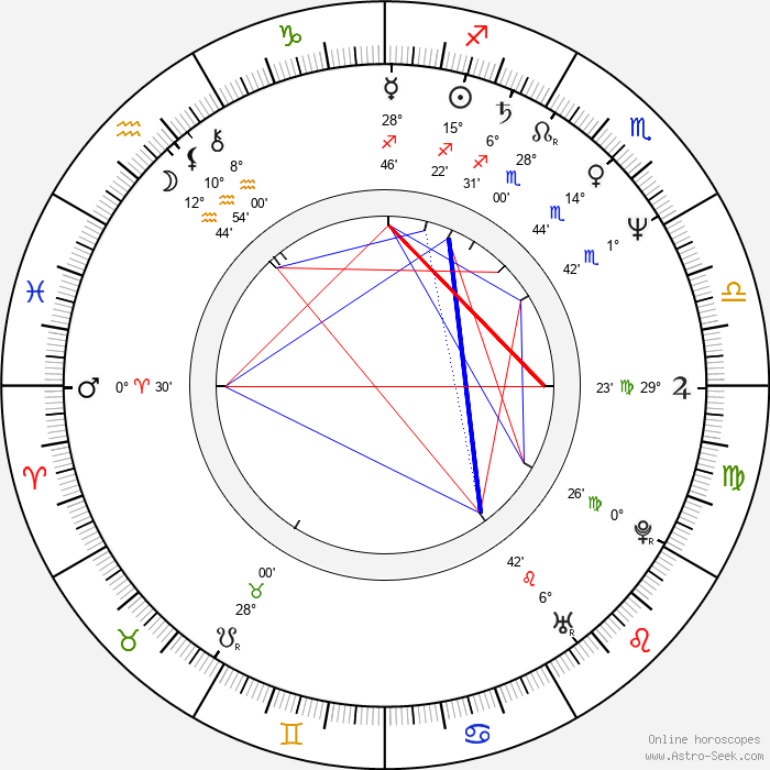 Larry Bird - Birth horoscope chart