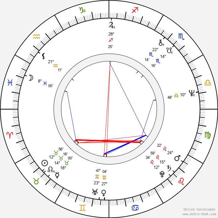 Larry Brandenburg - Birth horoscope chart