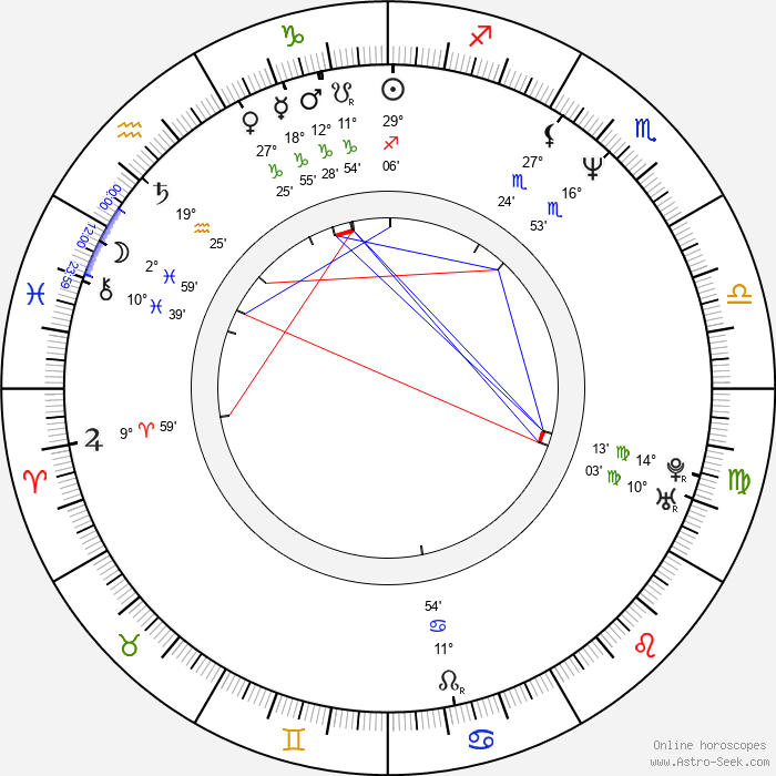 Larry Day - Birth horoscope chart
