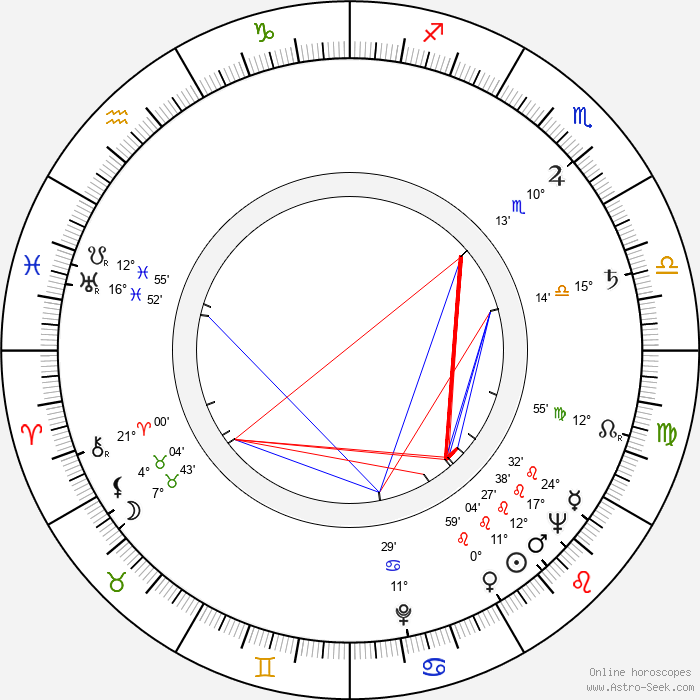 Larry Elikann - Birth horoscope chart