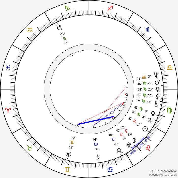 Larry Ellison - Birth horoscope chart