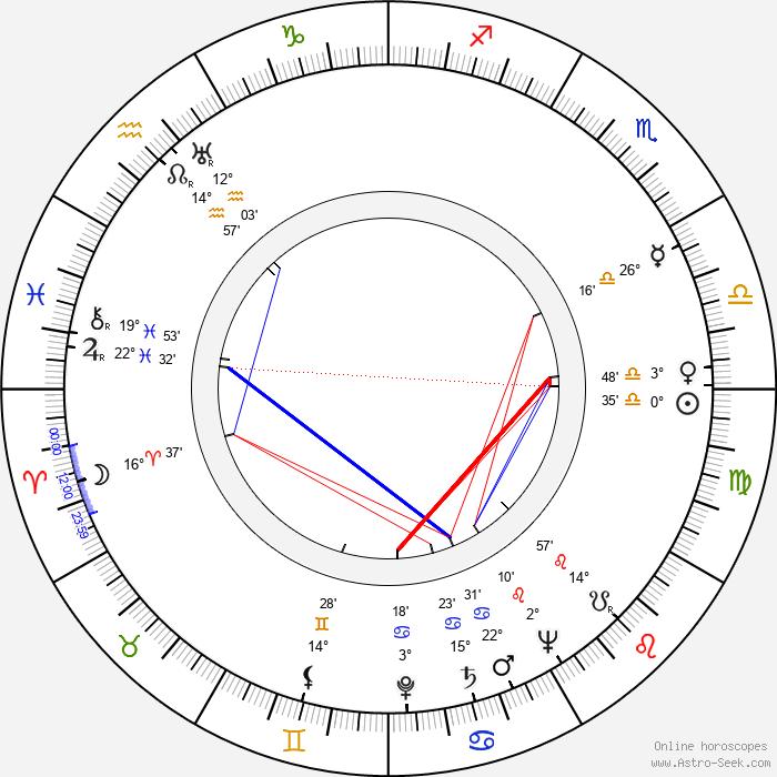 Larry Gates - Birth horoscope chart