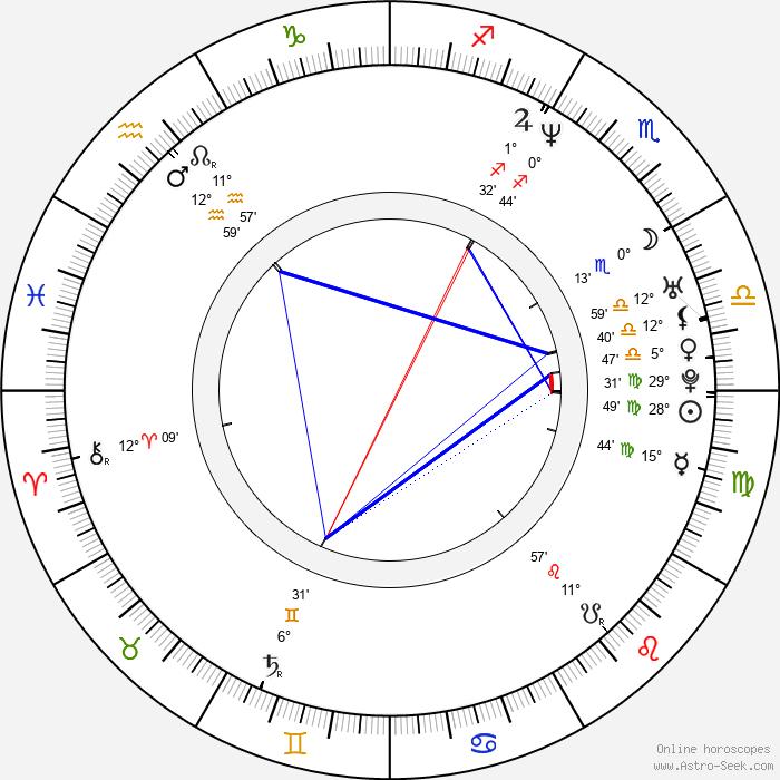 Larry Gilliard Jr. - Birth horoscope chart