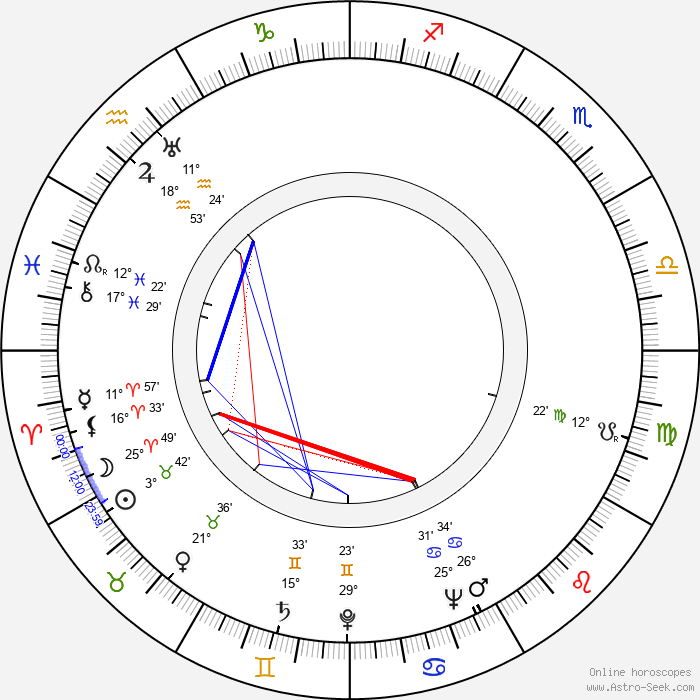 Larry J. Blake - Birth horoscope chart