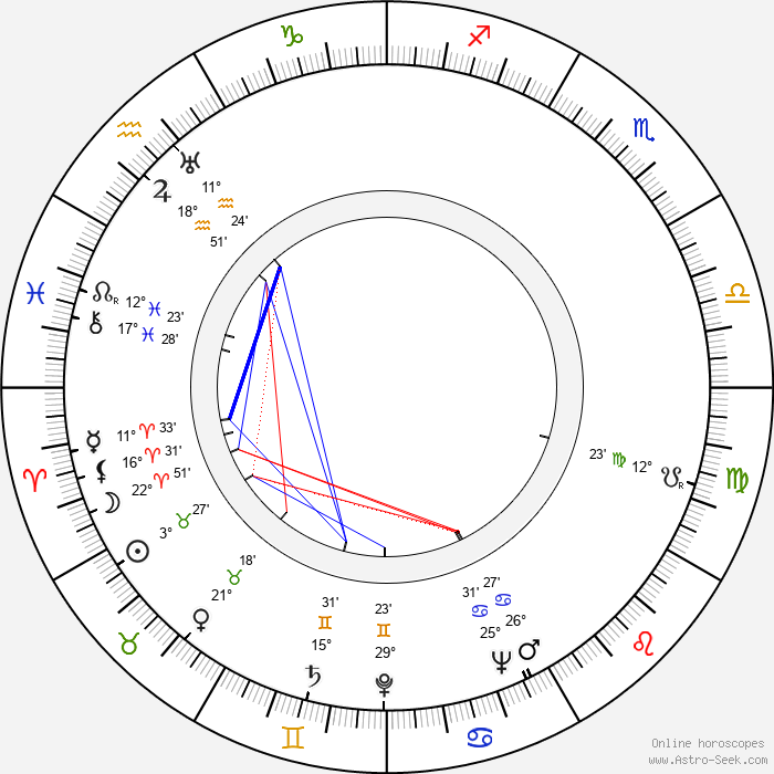 Larry J. Blake - Birth horoscope chart