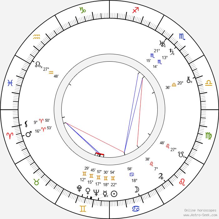 Larry Keating - Birth horoscope chart