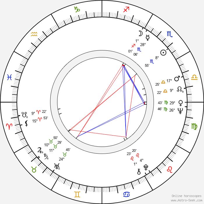 Larry Kusche - Birth horoscope chart