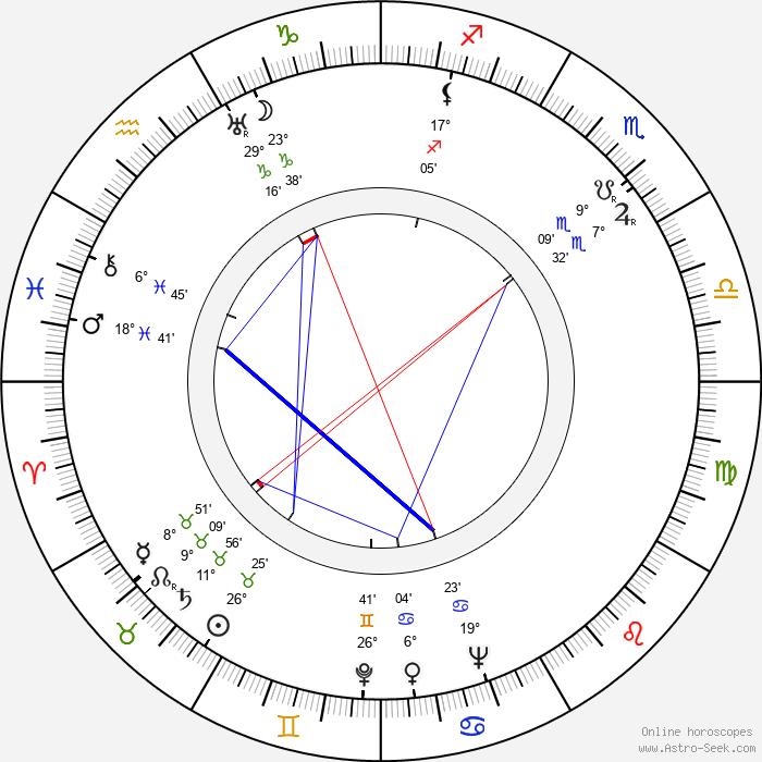 Larry Lansburgh - Birth horoscope chart