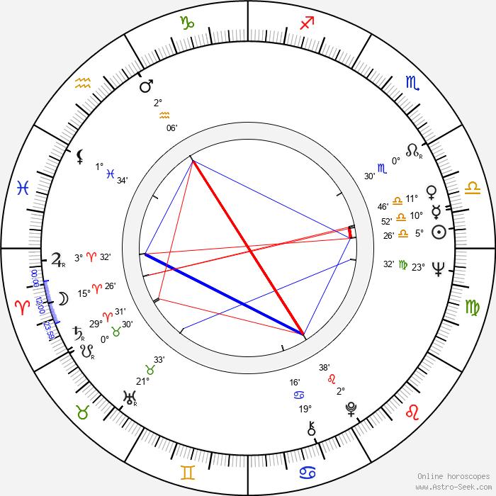 Larry Linville - Birth horoscope chart
