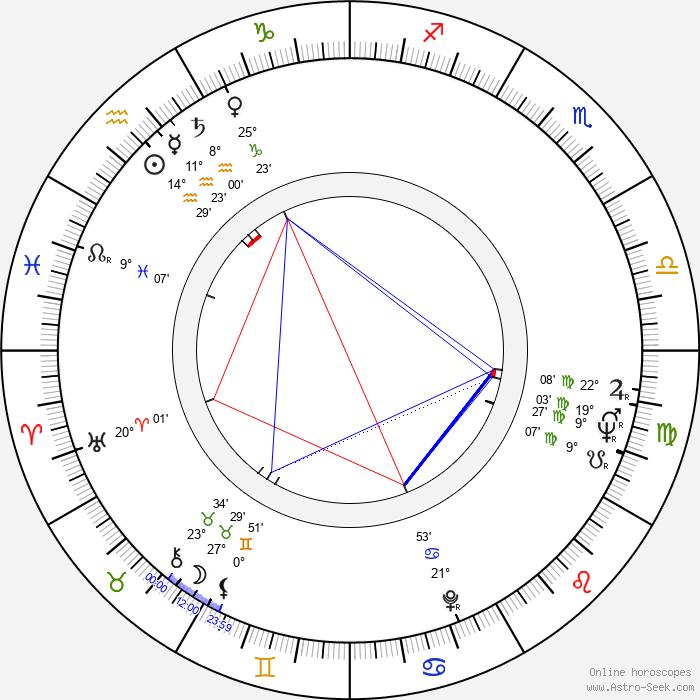 Larry McCormick - Birth horoscope chart