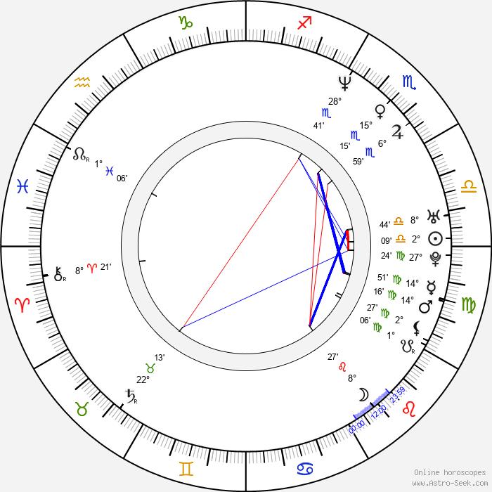 Larry Moss - Birth horoscope chart