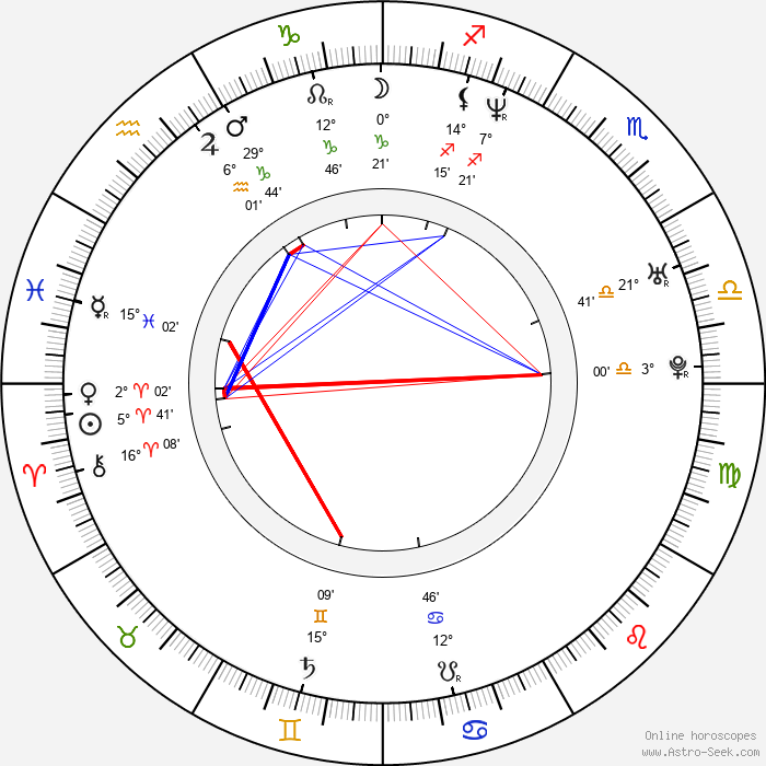 Larry Page - Birth horoscope chart