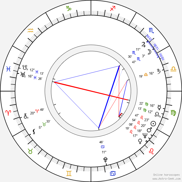 Larry Rivers - Birth horoscope chart