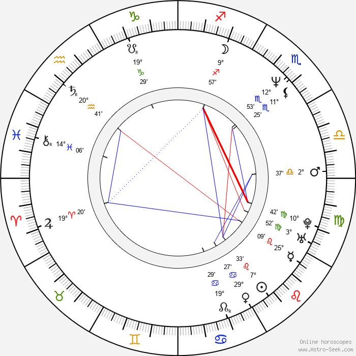 Larry Romano - Birth horoscope chart